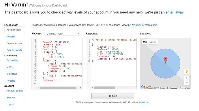 org dashboard